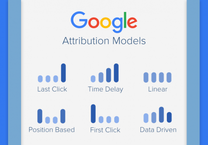 Google Launches Free Google Attribution