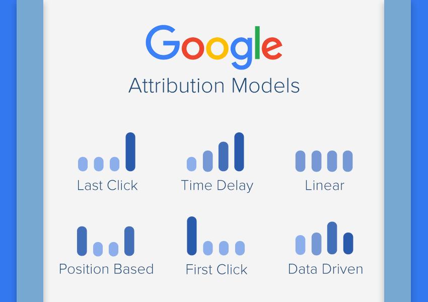 Google Launches Free Google Attribution